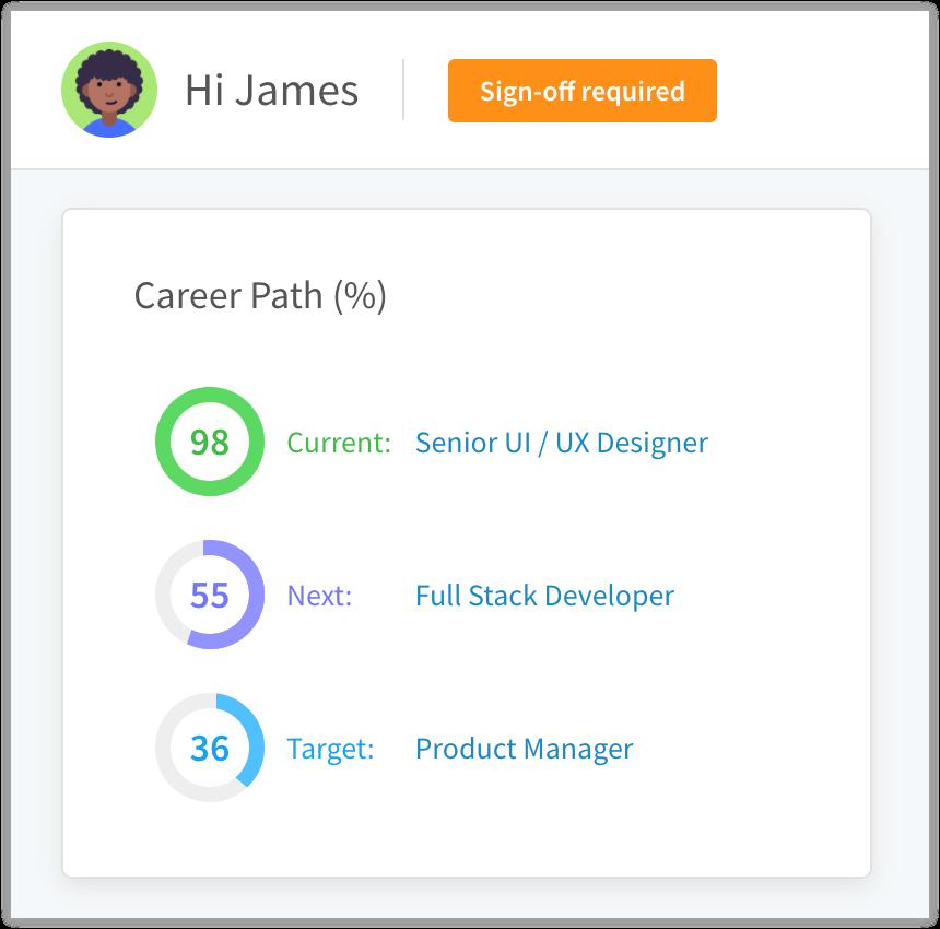 Screenshot of the Career Path widget